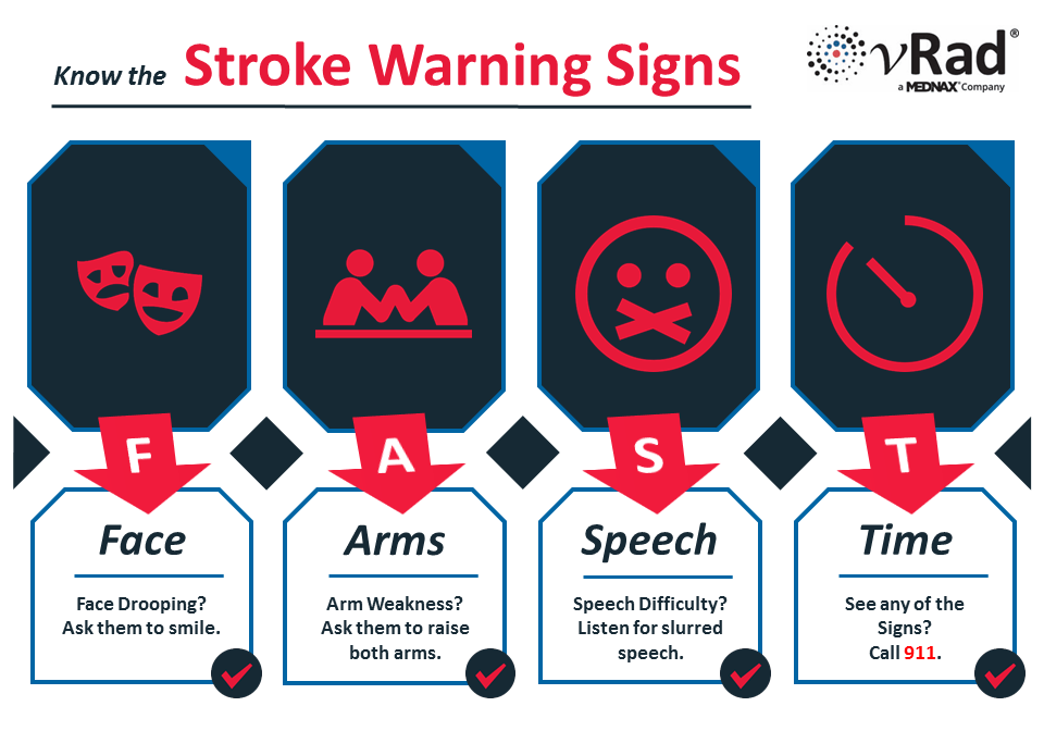 Signs of Stroke   FAST